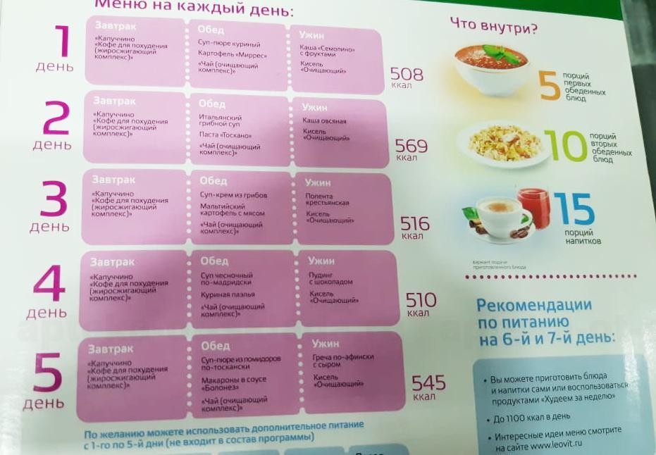 меню диеты худеем за неделю екатеринбург